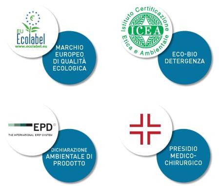 certificazioni prodotti pulizia